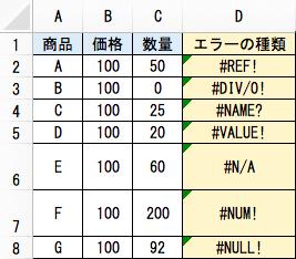 Value 表示 エクセル 非